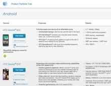AT&T Product Portfolio Tool